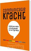 communicatiekracht